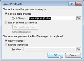multi level pivot table